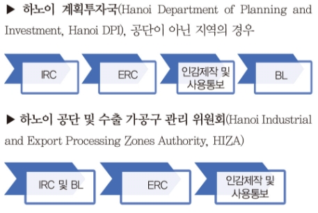 LifePlaza_2017-10_practice procedure(1)